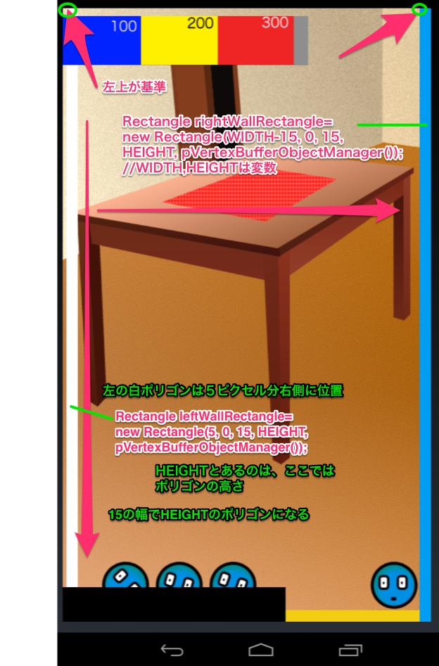 box2d